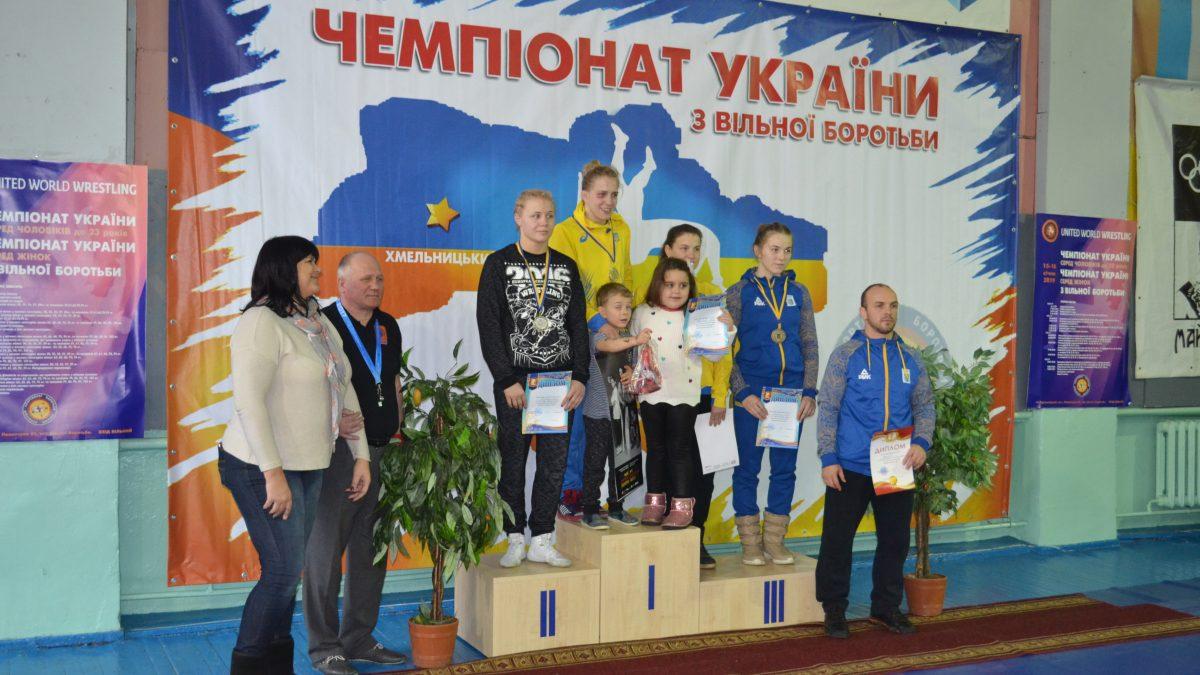 Результати Чемпіонату України серед жінок